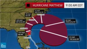 hurricane matthew path